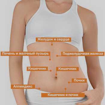 Для аднексита характерны следующие симптомы тяжесть внизу брюшной полости, наличие уплотнений при пальпации, чувствительность маточной области , Эндометриоз