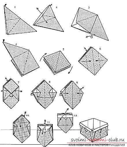 Крышка делается аналогичным образом из плотных рулонов склеивается каркас, который после заполняется завитками бумаги