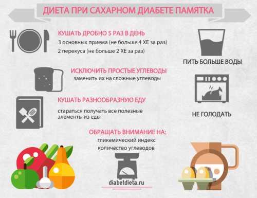 По разрешению врача можно использовать сладкие блюда и специально приготовленные диабетиче ские изделия